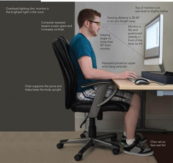 Right-Sitting-Position-in-front-of-Computer