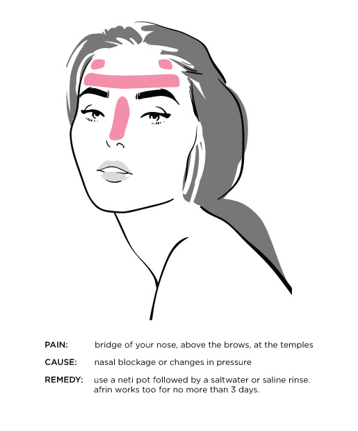 01-totalbeauty-logo-gps-headache